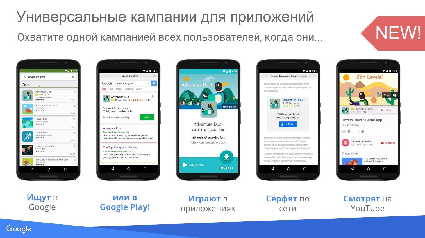 Контекстная реклама google в мобильных рейтинг компаний контекстная реклама
