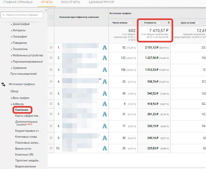 Google adwords и ндс заказ дизайна рекламы