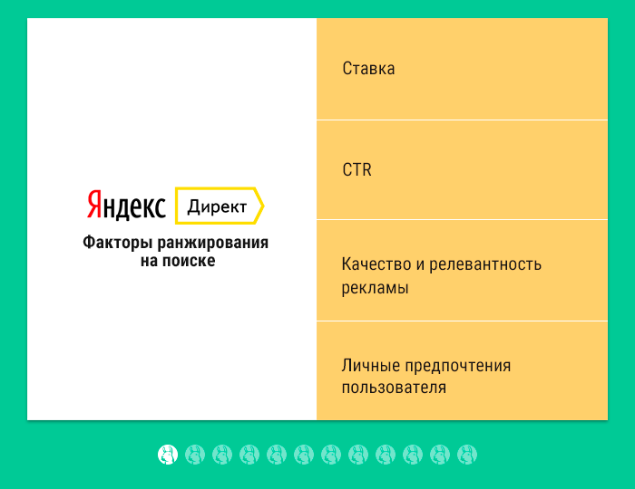 yandex_search_factor