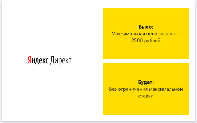 Площадки для контекстной рекламы яндекс