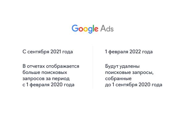 Новости контекстной рекламы за сентябрь 2021 года16
