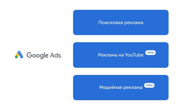 Новости контекстной рекламы за август 2021 года10